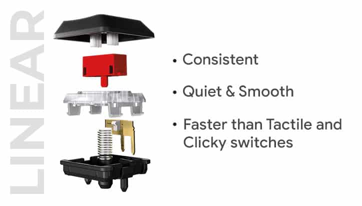 What is a Linear Switch